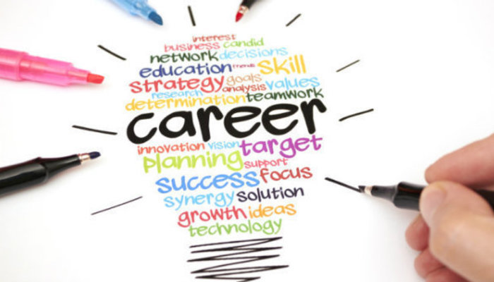 How to make a personal career plan