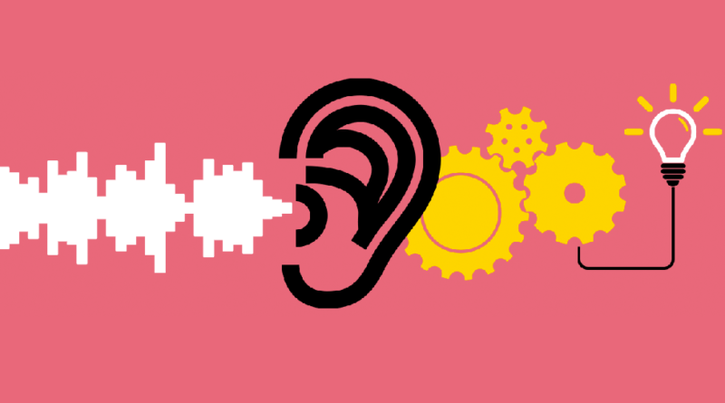 Effective Communication Strategy : Active Listening for Effective Speaking